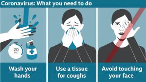 Cara Mencegah Virus Corona Dan Penularannya